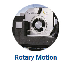 New Way - Rotary Motion Applications