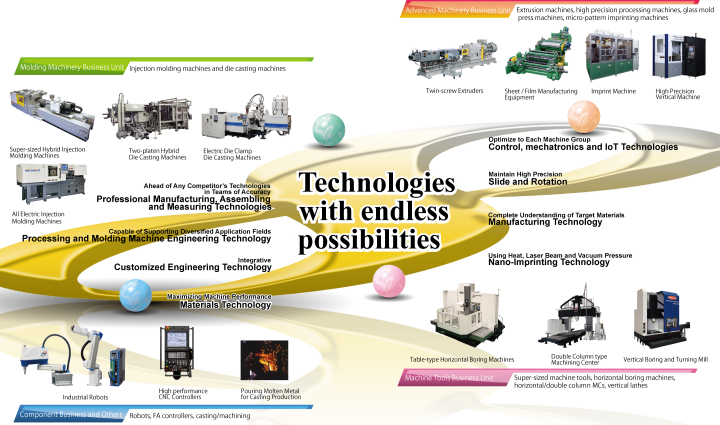 Toshiba Machine - Technologies With Endless Possibilities